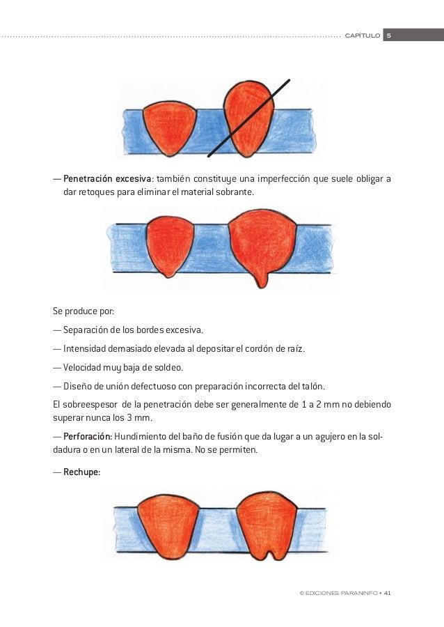 48 • © Ediciones Paraninfo manual de prácticas de soldadura. contenidos teóricos de apoyo 48 • © Ediciones Paraninfo Causa...