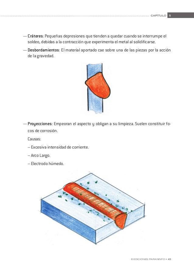 50 • © Ediciones Paraninfo manual de prácticas de soldadura. contenidos teóricos de apoyo 50 • © Ediciones Paraninfo Ejemp...
