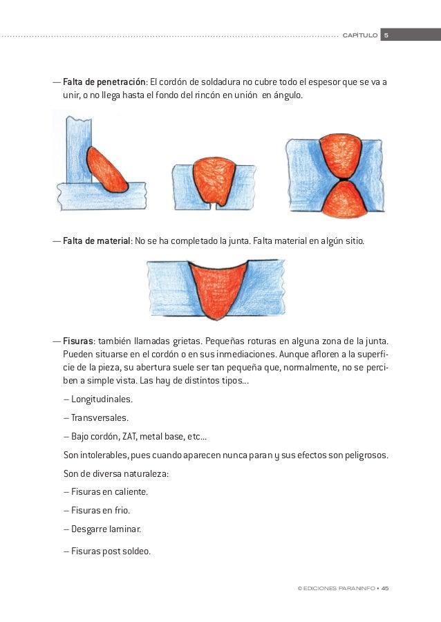 52 • © Ediciones Paraninfo manual de prácticas de soldadura. contenidos teóricos de apoyo 52 • © Ediciones Paraninfo NOSOT...