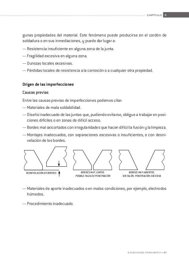 54 • © Ediciones Paraninfo manual de prácticas de soldadura. contenidos teóricos de apoyo ESPECIFICACION PROCEDIMIENTO DE ...