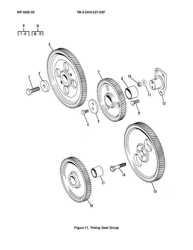 Manual de taller de T. Oruga CATERPILLAR D7G