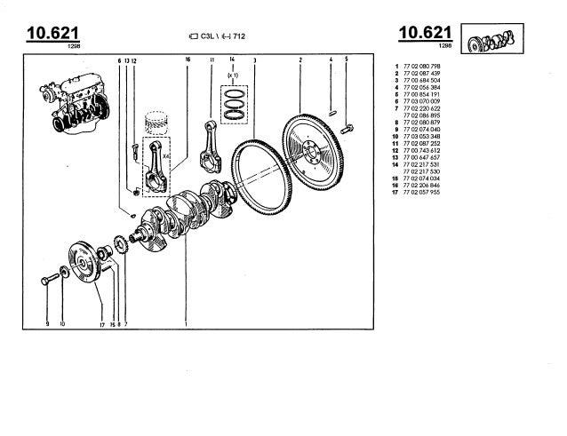 Manual de taller fiat express