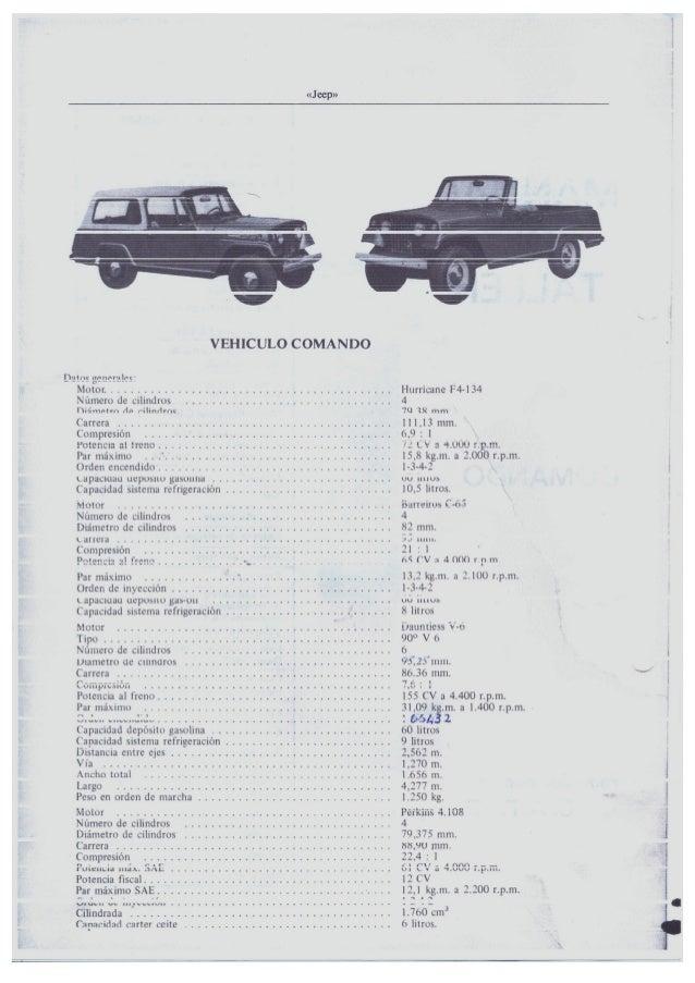 Manual de Taller Jeep Comando Slide 3
