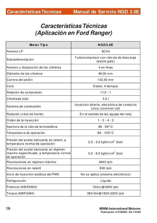 manual de taller ms ngd3 0 e ranger rh es slideshare net manual da ranger 2008 manual da ranger 2008