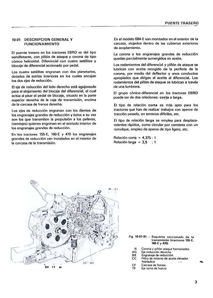 manual de taller tractores ebro parte 2 rh es slideshare net Un Regalo De Parte Modelos De Partes De Matrimonio