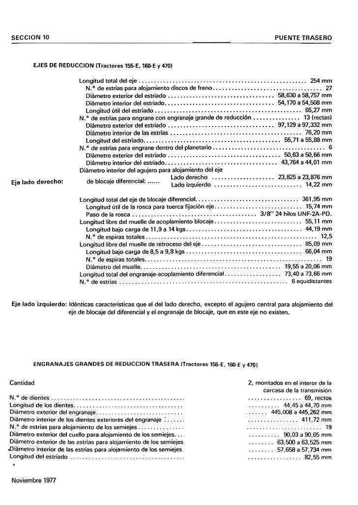 Image Result For Mil Anuncios Com Tractores Landini Maquinaria