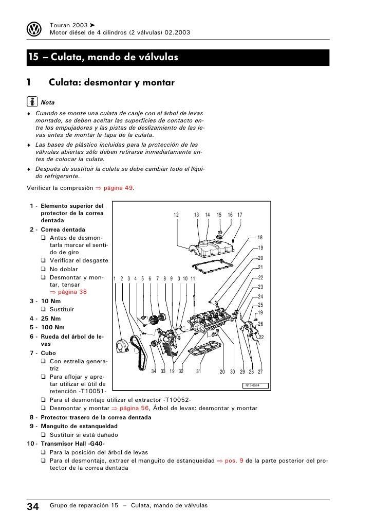 Manual de tallervwtouran 40 sciox Gallery