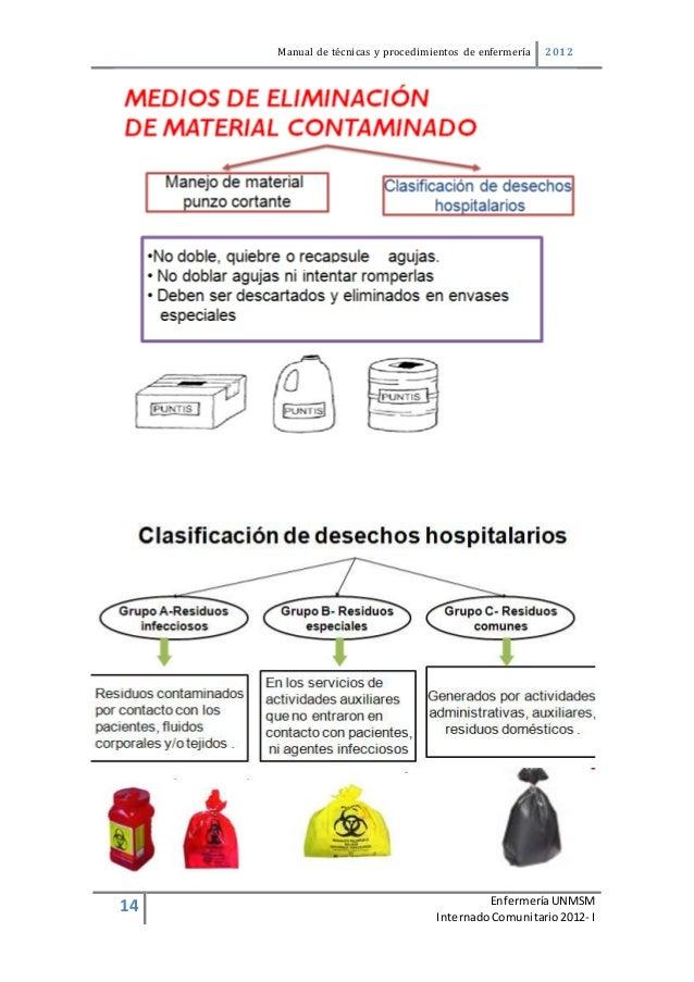 Manual de t cnicas y procedimientos de enfermer a for Manual de tecnicas de cocina
