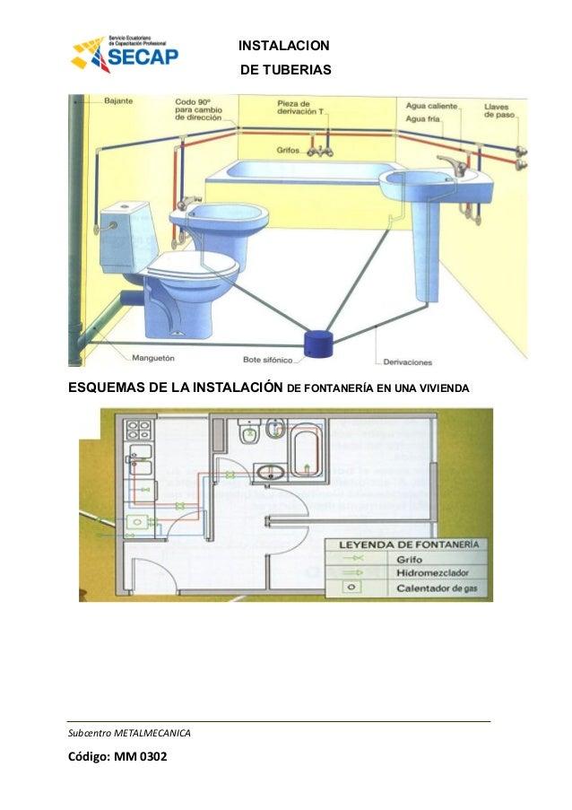 Manual de tuberias - Como hacer una instalacion de fontaneria ...