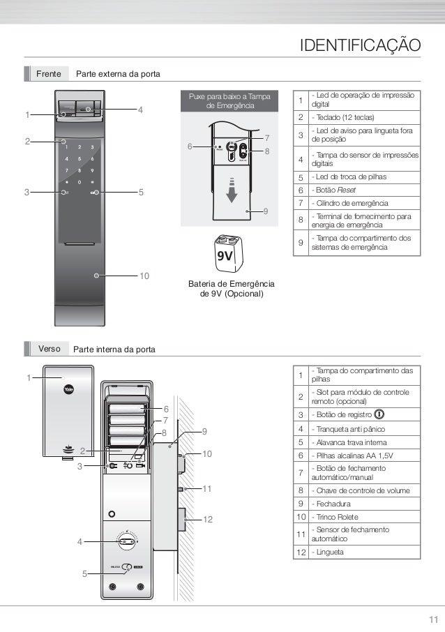 Manual de utilização YDM 4109 Trinco Rolete