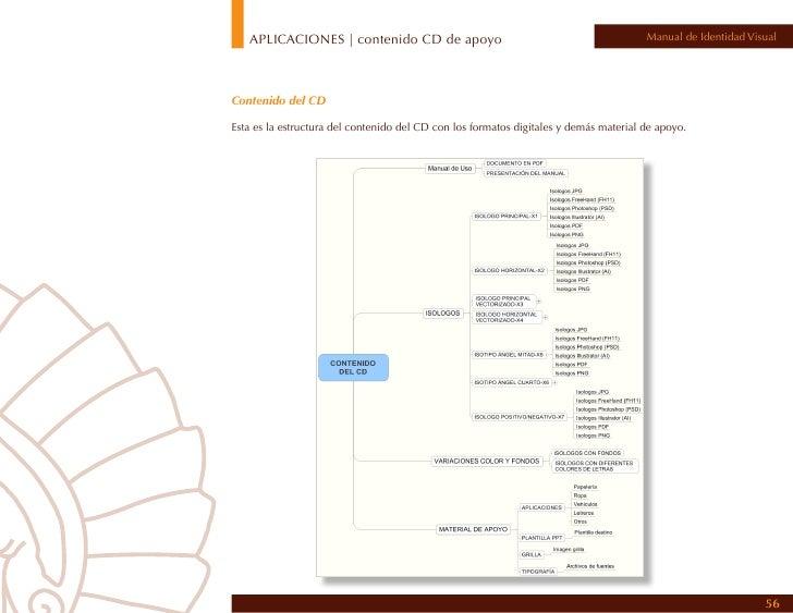 DIRECCIÓN GENERAL        Arq. Alvaro Mier Barzón | AM3A          EDICIÓN & COORDINACIÓNAnnelisse Arrázola - Roberto Antoni...