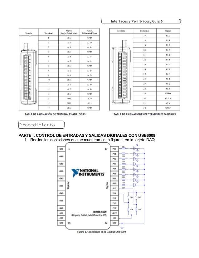 Manual de usuario de la daq