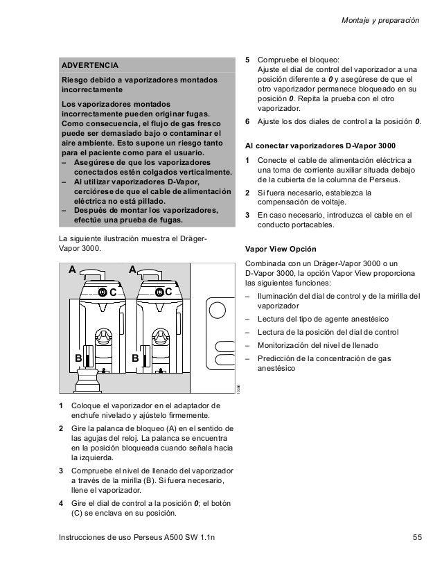 Manual de usuario ventilador drager perseus a500