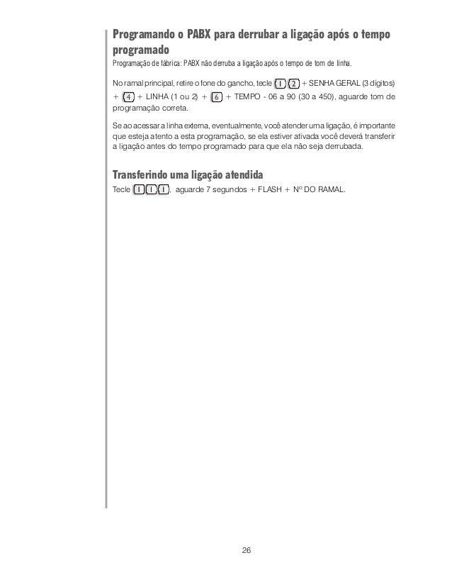 intelbras conecta micro central manual