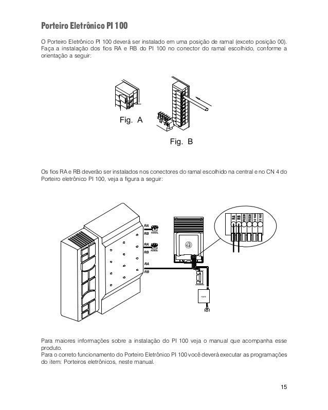 Manual de Usuário Central Corp 8000 Intelbras
