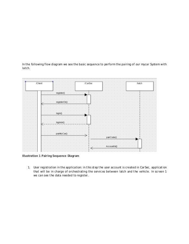 Latch MyCar: Documentation Slide 2