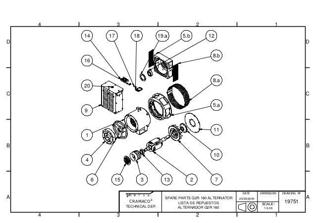 Manual do gerador cramaco