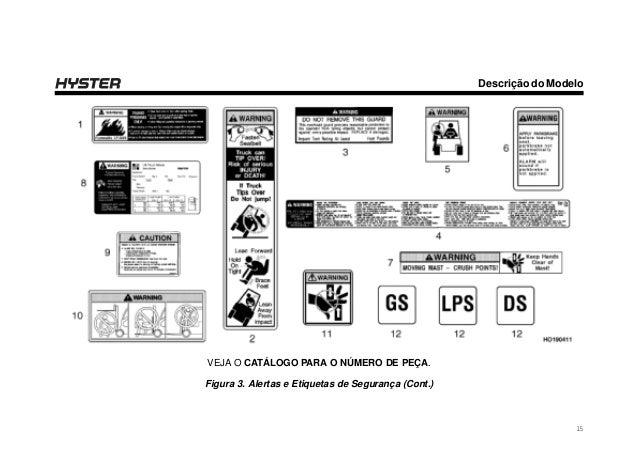 Manual empilhadeira hyster pdf