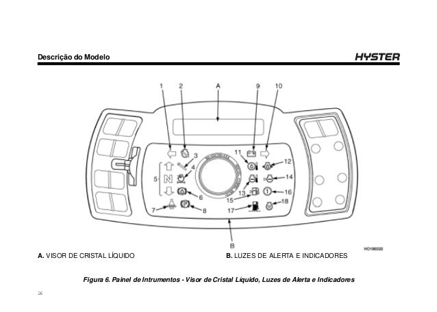 MANUAL EMPILHADEIRA HYSTER DOWNLOAD