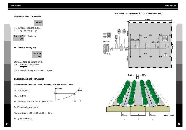 Manual do projetista de irrigação