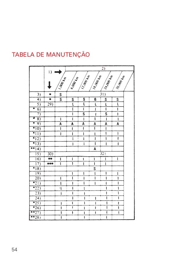 Manual do propietário cb400 80~82 mp001_03-80