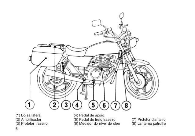 Manual do propietário cb450 dxpolicial 91_mpkk991p1p
