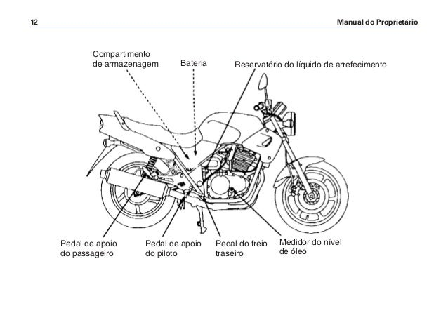 Manual do propietário cb500 0279