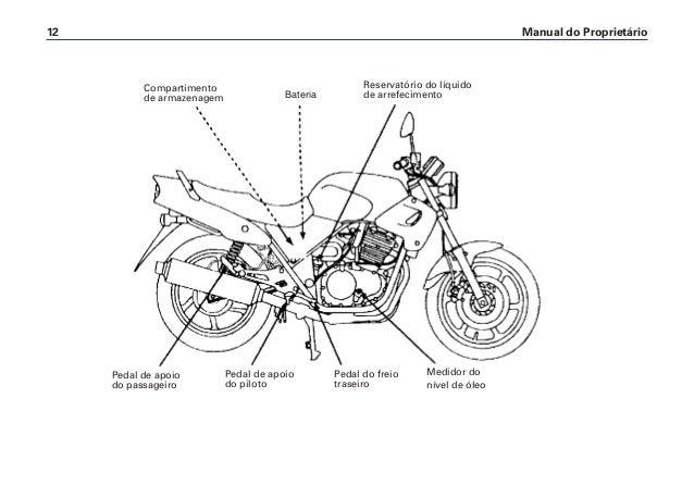 Manual do propietário cb500 0328 (~2003)
