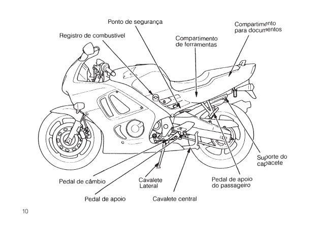 Manual do propietário cbr600 f 95~97_d2203-man-0124