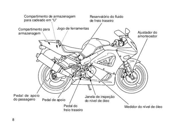 Manual do propietário cbr900 rr (2000)_d2203-man-0217