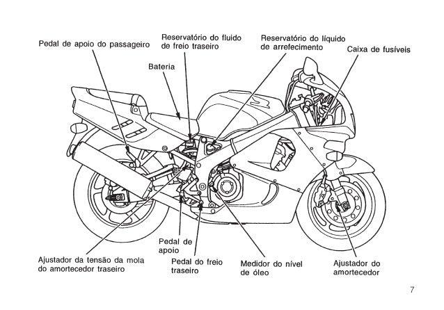 Manual do propietário cbr900 rr 97~98_d2203-man-0160