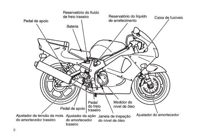 Manual do propietário cbr900 rr 99_d2203-man-0198