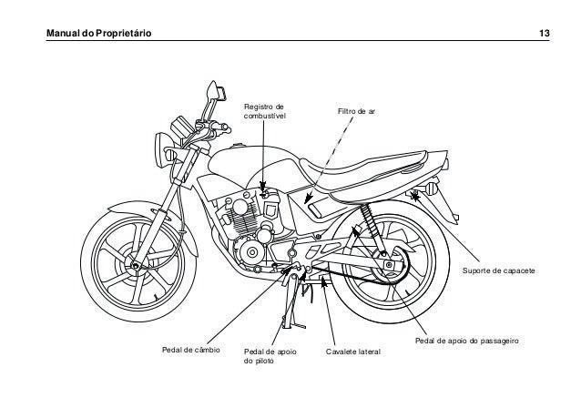 Manual do propietário cbx200 d2203-man-0268