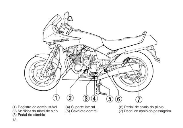 Manual do propietário cbx750 f 86_mpmj0871p