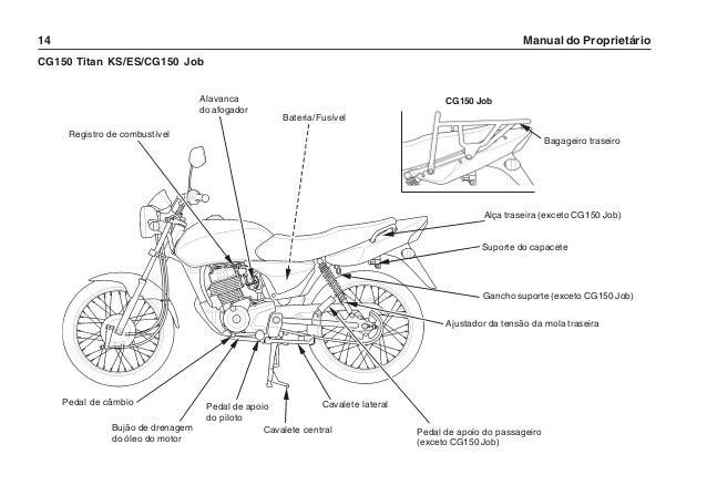 Manual do propietário cg150 titan ks es esd cg150 sport