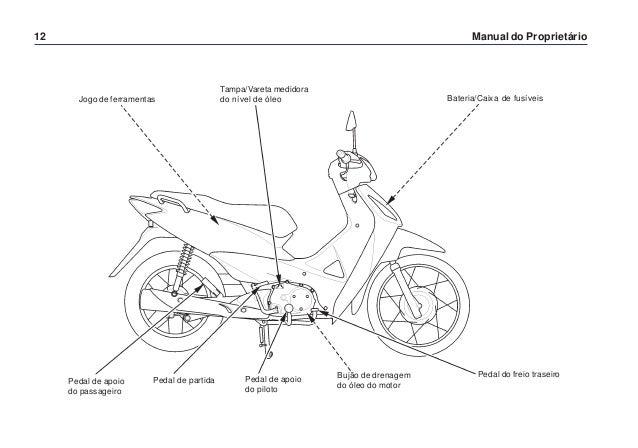 Manual do propietário mp biz125 ks es d2203-man-0456