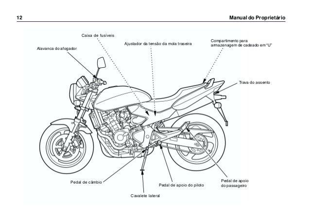 Manual do propietário mp cb600 f hornet d2203-man-0349