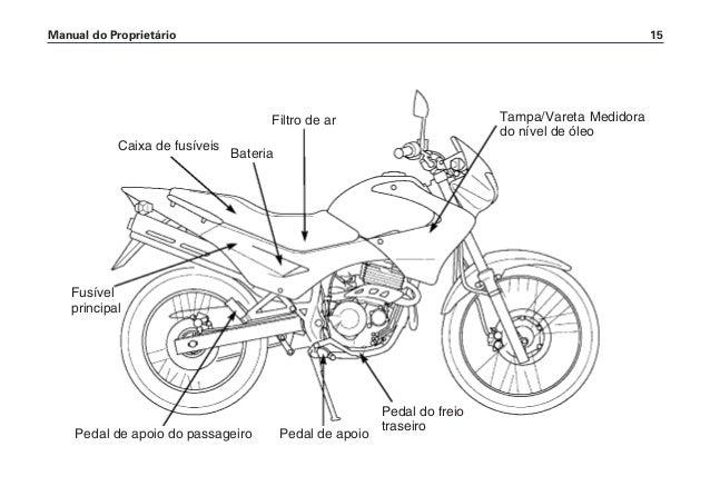 Manual do propietário nx4 falcon 0276