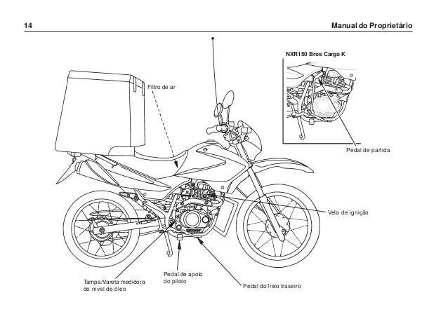 Manual do propietário nxr150 bros cargo k e d2203-man-0465