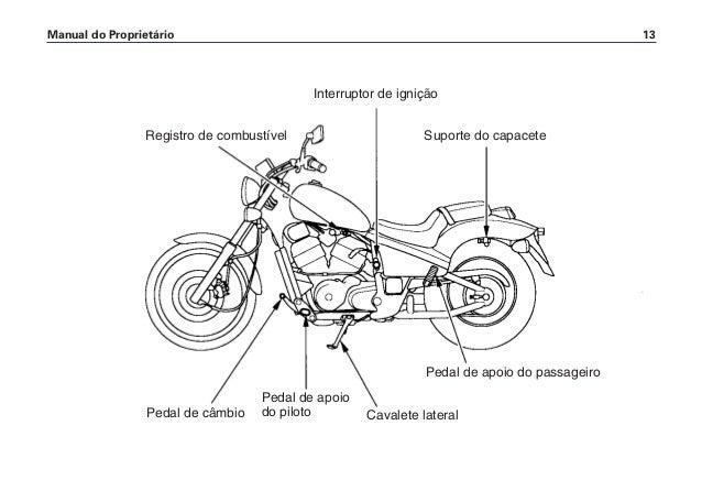 Manual do propietário vt600 c 0229