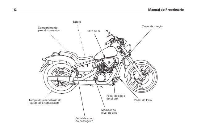 Manual do propietário vt600 c(1) 0329_(~2003)