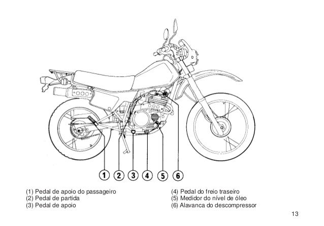 Manual do propietário xlx250 86~93 d1201-man-0016