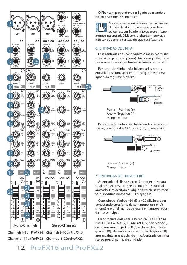 Manual dos Mixers Mackie PROFX16 e PROFX22 (PORTUGUÊS)