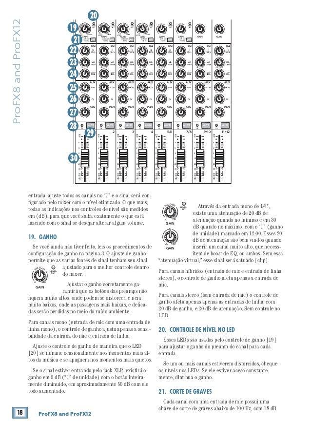 Manual dos Mixers PROFX8 e PROFX12 (PORTUGUÊS)