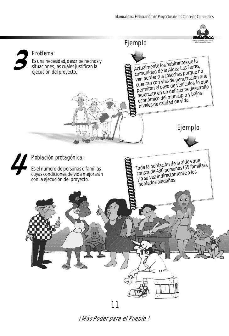 Manual Elaboracion De Proyectos Fides Para Consejos Comunales