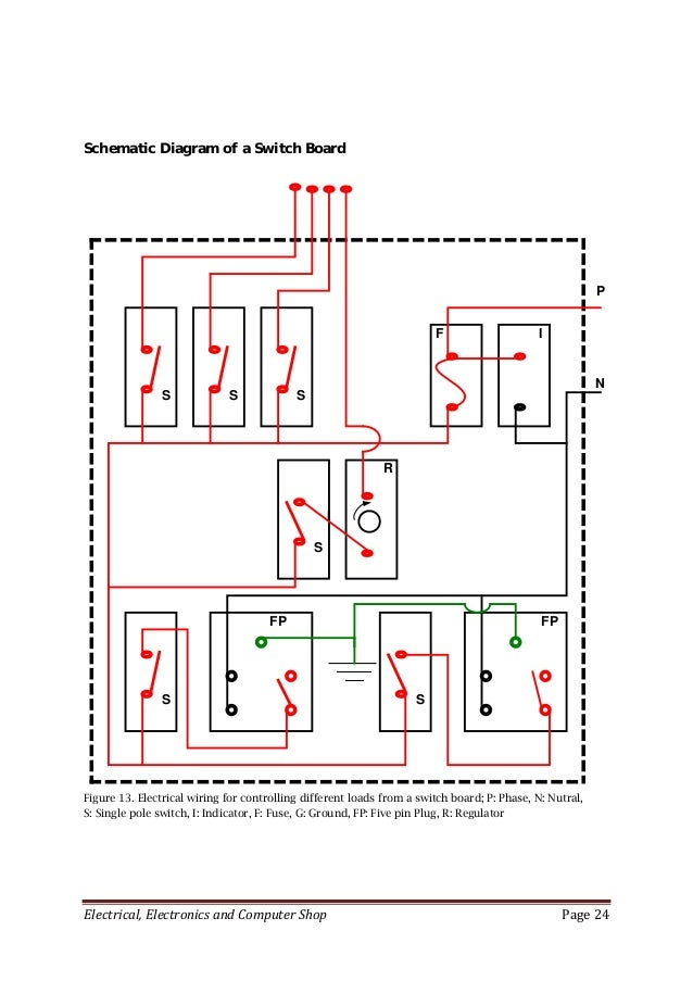 88 electric switch board diagram wiring of the distribution board with rcd single phase home House Wiring Panel Control Panel Wiring