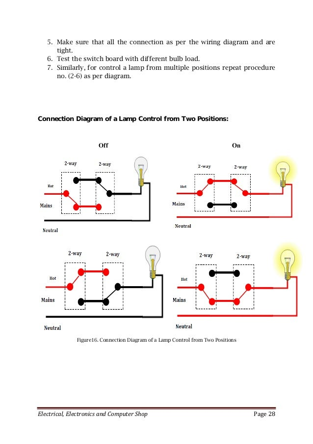 manual electrical 1styr 0925 28 638?cb=1470490657 manual electrical 1styr 09 25 two position switch wiring diagram at creativeand.co
