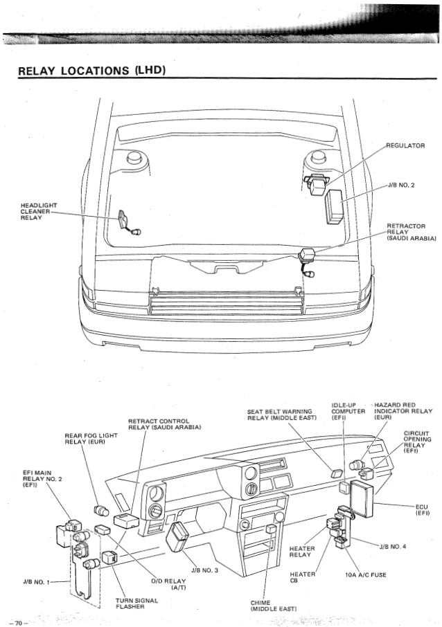 Corolla computer problems user manuals full size image array manual electrico de toyota corolla 2012 rh es slideshare net fandeluxe Images