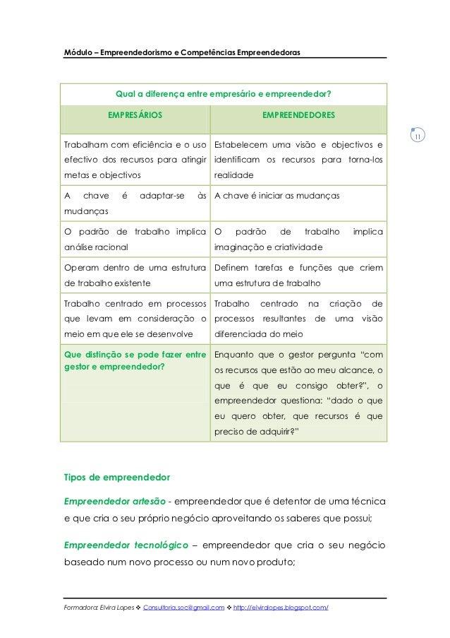 Módulo – Empreendedorismo e Competências Empreendedoras                Qual a diferença entre empresário e empreendedor?  ...