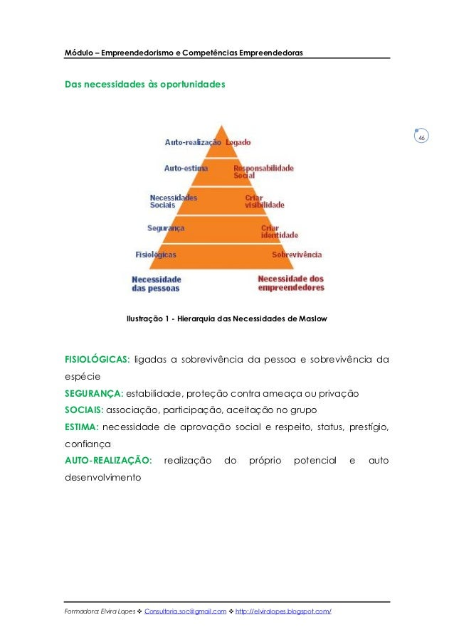 Módulo – Empreendedorismo e Competências EmpreendedorasDas necessidades às oportunidades                                  ...